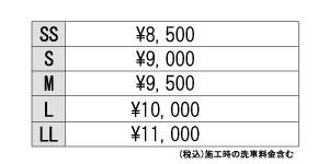 Aメンテ価格
