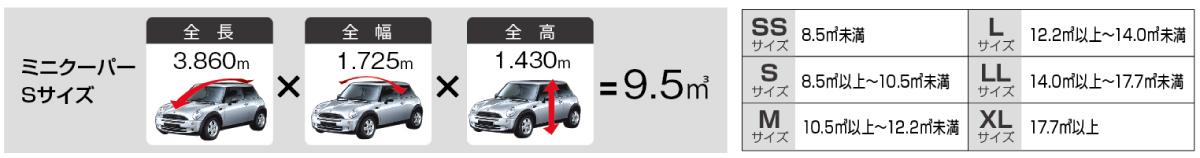サイズ計算式