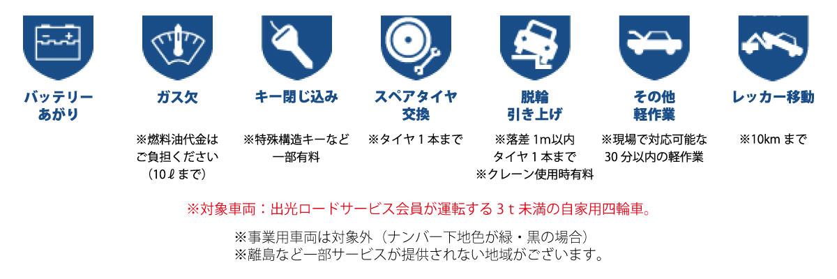 出光ロードサービスのサービス内容バッテリーあがり・ガス欠・キー閉じ込み・スペアタイヤ交換・脱輪引き上げ・その他軽作業・レッカー移動