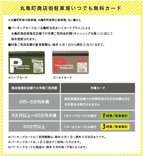 丸亀町商店街駐車場いつでも無料カード